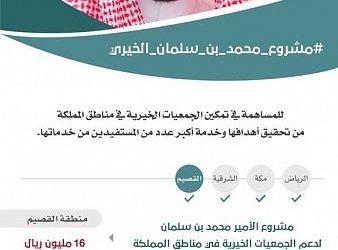نائب خادم الحرمين الشريفين يتبرع بستة 10 مليون ريال للجمعيات الخيرية بالقصيم