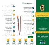 الرئاسة العامة لرعاية الشباب تطلق مسابقة لتصميم شعار لها