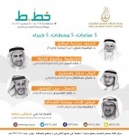 """مركز الملك سلمان للشباب يُدشن مبادرة """"خطّط"""""""