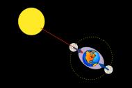 فلكية جدة  : اول « قمر عملاق 2017 » … غدا الأربعاء