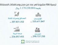 ترسية 156 مشروعاً خاصا بصحة البيئة والنظافة في عدد من المدن والمحافظات