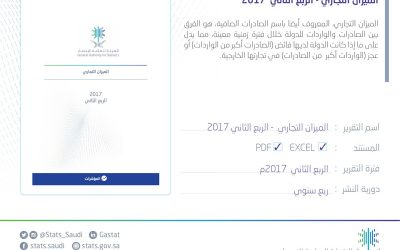 """""""العامة للإحصاء"""" تصدر المؤشر الربع سنوي للميزان التجاري لعام 2017"""