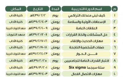 جامعة سعود تخصص 17 برنامج تدريبي للطلاب خلال شهري صفر وربيع أول