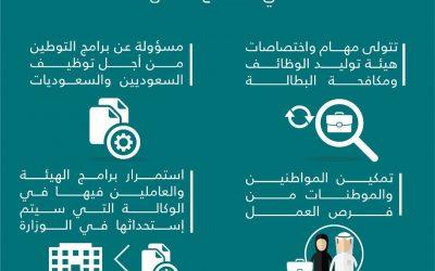 متحدث العمل : وكالة توظيف السعوديين ستكون مسؤولة عن برامج التوطين