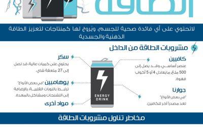 4 مخاطر تسببها مشروبات الطاقة .. احذرها