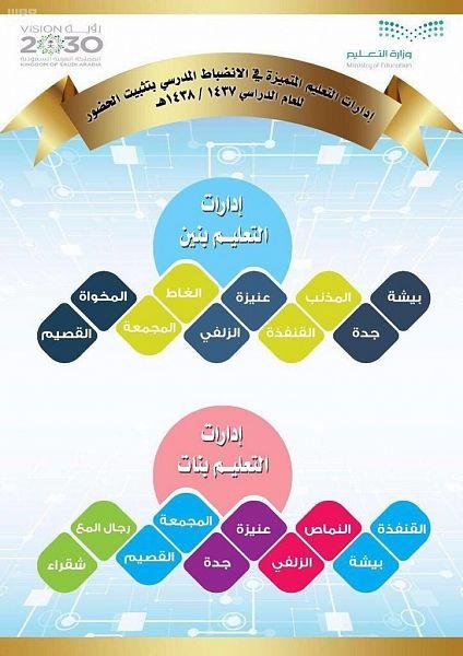تعليم جدة يحقق المركز الثاني على مستوى المملكة في الانضباط المدرسي صحيفة صراحة الالكترونية