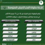 الجامعة الإسلامية بالمدينة المنورة تُعلّق الدراسة غداً