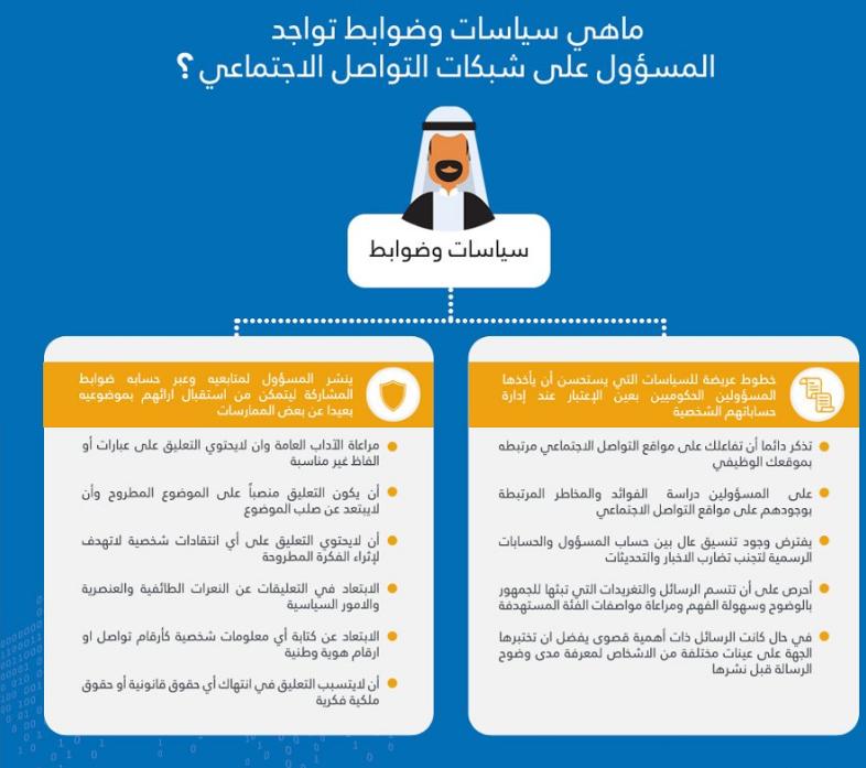 يس ر يدعو الجهات الحكومية للاستفادة من الدليل الاسترشادي لأدوات المشاركة المجتمعية صحيفة صراحة الالكترونية