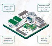 صحة المدينة تعلن دوام المديرية ومراكز الرعاية الصحية خلال شهر رمضان