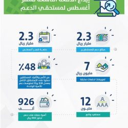 نادي الحي بمدرسة الإمام النووي يوقع شراكة مجتمعية لتعزيز الصحة