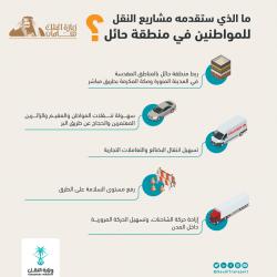 الطيران المدني: ارتفاع نسبة رضا المسافرين خلال أكتوبر بواقع 73% في مطارات الرياض وجدة والدمام والمدينة المنورة