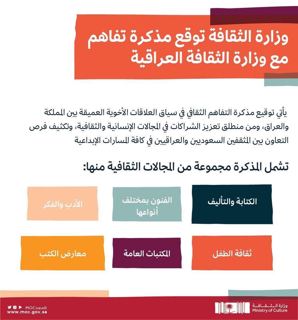 وزارة الثقافة توقع مذكرة تفاهم مع نظيرتها العراقية لتعزيز التعاون بين البلدين في المجالات الثقافية